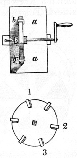 first electric motor invented by michael faraday.  Motor In First Electric Motor Invented By Michael Faraday