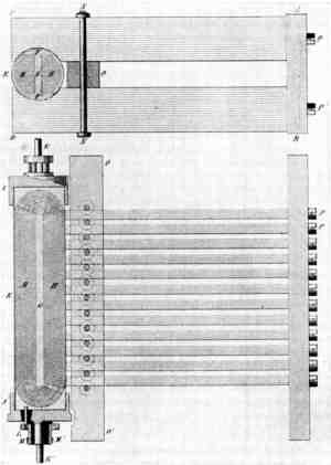 Institute History The Invention Of The Electric Motor