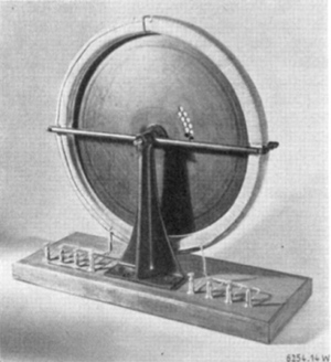 The invention of the electric motor 1856-1893